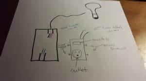 Installing Switch Tamper Resistant Gfci Outlet