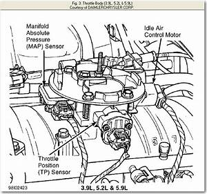 I Have A 2001 Dodge Ram 2500 Diesel  Where Is The Tps Sensor  I Think That Is The Problem With