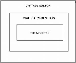 Frankenstein Critical Essay is the annotated bibliography in alphabetical order clipart of child doing homework black and white creative writing