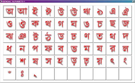 top  bengali alphabet chart quote images hd