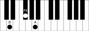 D Chord Piano How To Play The D Major Chord Piano
