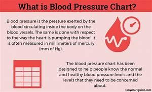 Blood Pressure Chart  U2013 Basics  Readings And Abnormalities