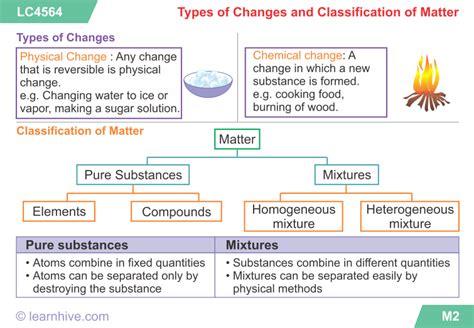 all worksheets 187 changes in matter grade 5 worksheets