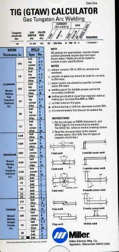 welding bookswelding essentials  edition page