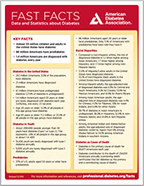 fast facts data and statistics about diabetes american diabetes association
