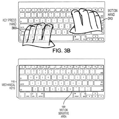 These keyboard will make your phone more diaphanous imperial and. Apple Patents the Keyboard of Tomorrow • Wall Street Hedge