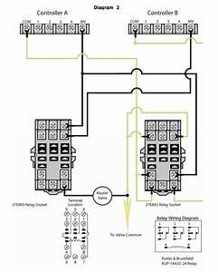Rachio Gen 2 Wiring Diagram