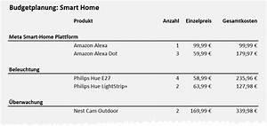 Smart Home Telekom Kosten : smart home planung smarthome magazin ~ Frokenaadalensverden.com Haus und Dekorationen