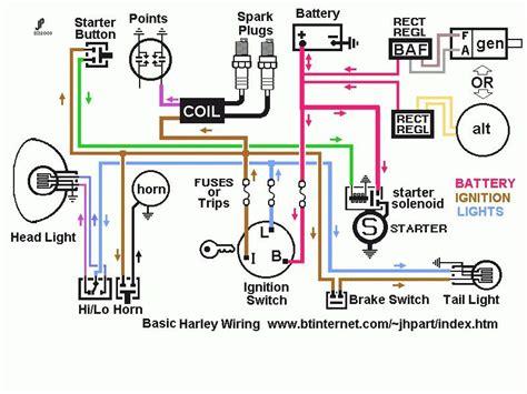 Wiring Diagram Dyna Bobber by 2002 Harley Sportster Wiring Diagram Efcaviation Bar
