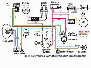 2002 Harley Sportster Wiring Diagram Efcaviation  With
