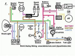 Harley Davidson Sportster 883 Wiring Diagram 1908 Gesficonline Es