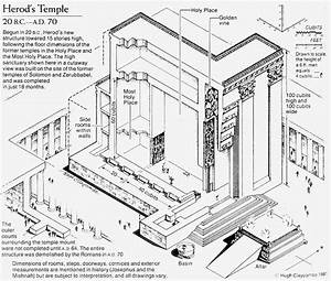 18 Best Images About Herod U0026 39 S Temple On Pinterest
