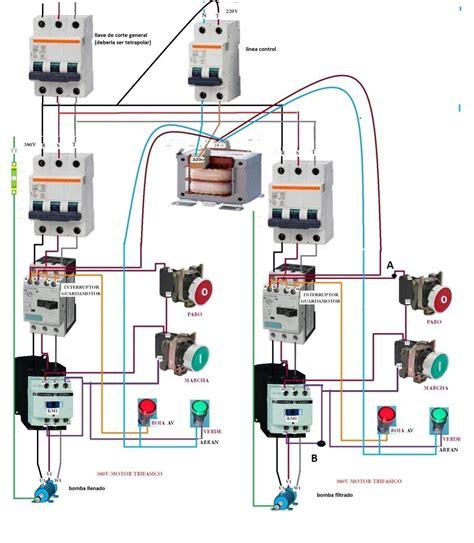 el 233 ctricosingtello diagrama de tablero con
