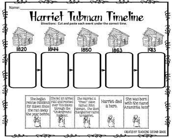 Harriet Tubman Timeline Cut And Paste Freebie!i Am Pleased To Offer This Cut And Paste Activity