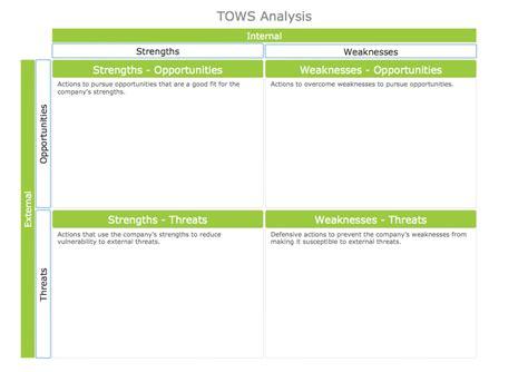 tows analysis matrix template tows matrix tows