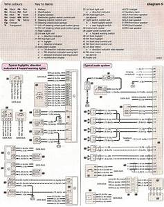 Wiring Diagram  Direction Indicator  Hazard Lights