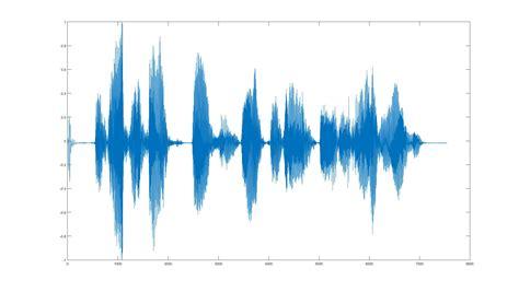 speech how can i center an audio signal signal