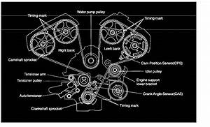 2014 Hyundai Tucson Engine Diagram  U2022 Downloaddescargar Com