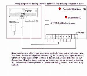 Wireless Bluetooth Irrigation Control With Pc Installation
