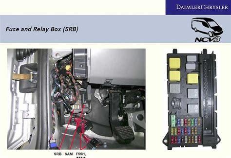 mercedes sprinter fuse box chart 311 cdi 40 wiring