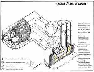 Rocket Mass Heater Build