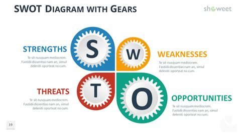gears diagrams  powerpoint showeetcom