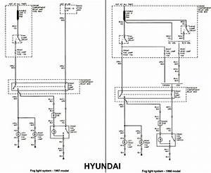 Hyundai 1986  97