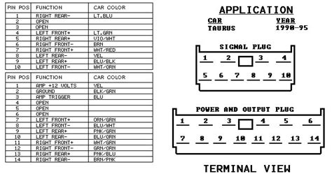 2000 Ford Tauru Factory Stereo Wiring Diagram by 2001 Ford Econoline Installation Parts Harness Wires