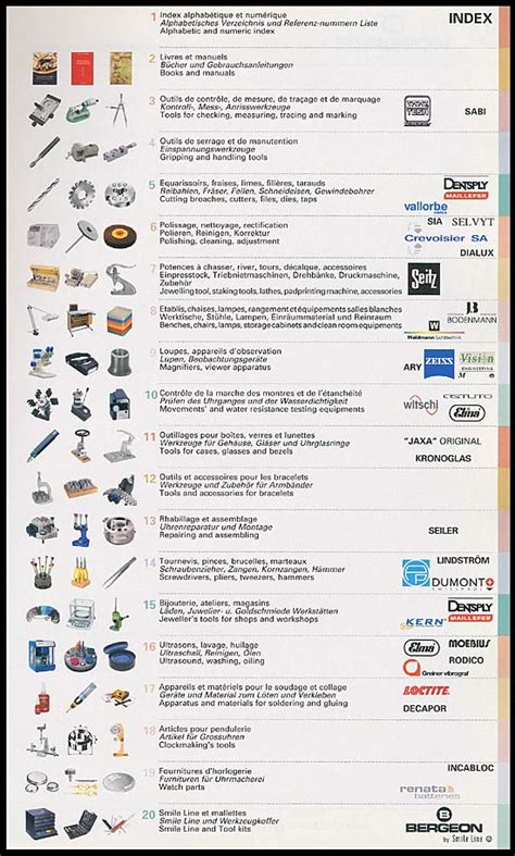 mechanical equipments list books on watches and clocks