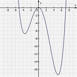 Differenzenquotienten Berechnen : steigungsdreieck berechnen die steigung das steigungsdreieck und berechnung der steigung an ~ Themetempest.com Abrechnung