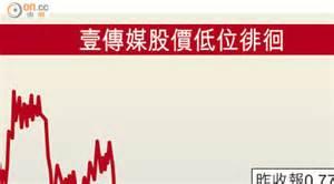港府一眾高官向公眾表示,國安法只影響一小部分人。 一年之間,香港在狂風暴雨中飄搖。 中聯辦晤建制派,點名要處理「三座大山」:教育、公務員、傳媒。 巨變正在發生,歷史就在眼前。 港區國安法是否如去年特首林鄭月娥所說,「大家會見到法例用得好嚴謹⋯⋯一般市民不會誤墮法網」? 壹傳媒股價累跌逾八成 - 東方日報