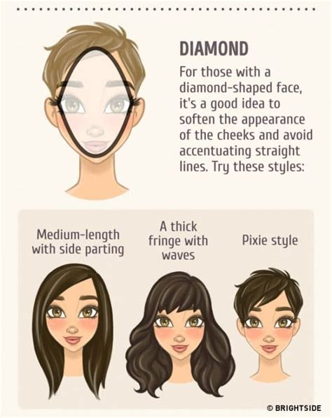 choose   hairstyle   fit perfect   face shape