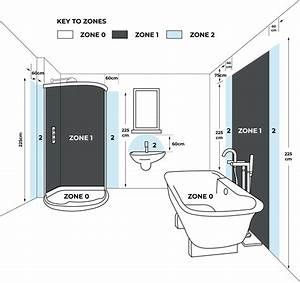 Wiring Diagram Required For Zone 1 Bathroom
