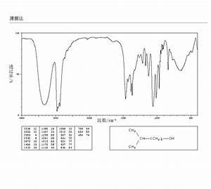 3-Methyl-1-butanol(123-51-3)IR1