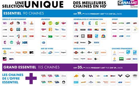 chaine tv de cuisine nouveau plan de service canalsat du 9 février 2016 résolue