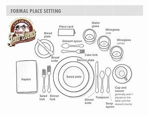 Chairs Table Setting Diagram