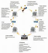 передает ли банк информацию в налоговую о покупке валюты