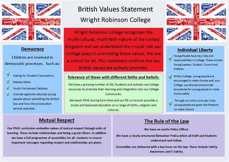 Promoting British Values  Wright Robinson College