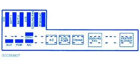 chevy cavalier  mini fuse boxblock circuit breaker