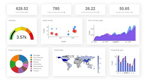 project dashboards  ultimate guide  examples software