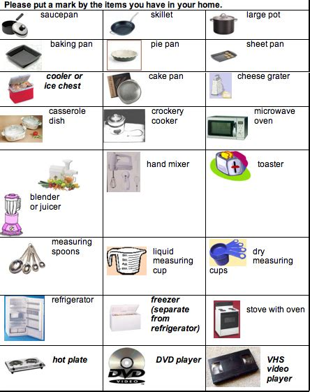 Kitchen Equipment Names And Uses by Pots Pans And Kitchen Equipment Do Low Income Clients