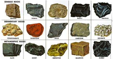 rock identification site c programming ideas rock clipart rock