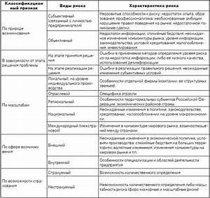 Кровообращение и гипертония