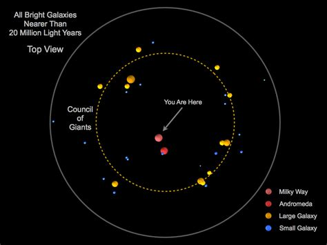 Universe Galaxy Solar System Diagram - Pics about space