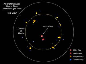 Astronomers Map Out Earth U0026 39 S Place In The Universe Among