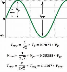 Rms Voltage Calculation And Formulas