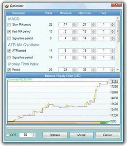 Strategy Optimizer  Forex Software