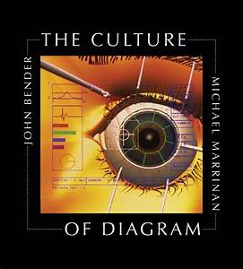 The Culture Of Diagram