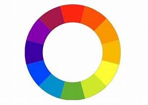 Beautiful couleur chaudes et froides gallery design for Violet couleur chaude ou froide 1 peinture et association de couleur