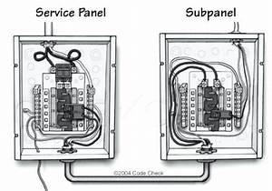 sub panel wire size wire size for amp sub panel feet away With subpanel wiring